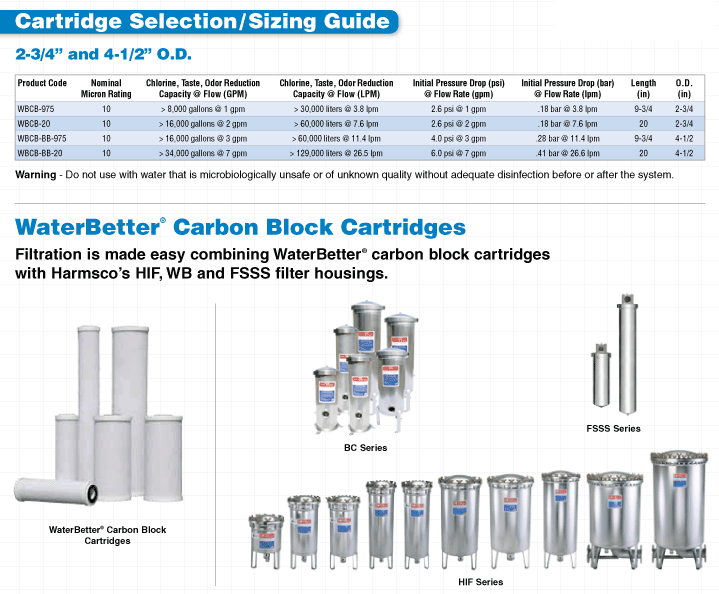 Cartridge Selection Guide